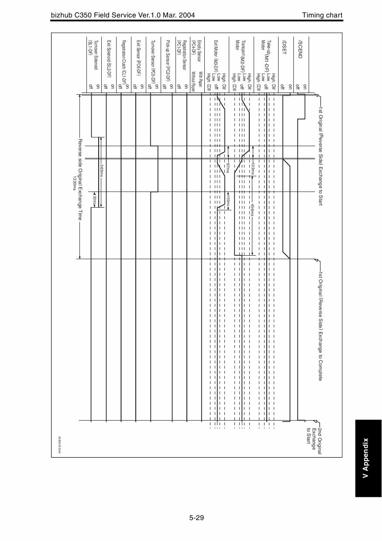 Konica Minolta Bizhub C350 Field Service Service Manual border=